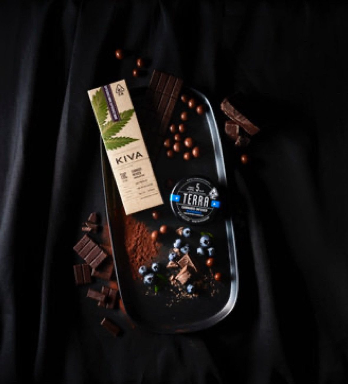 20191112 Blog Kiva Chocolate Evolution 1180x1300