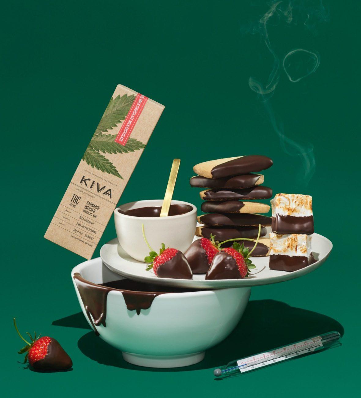 20191204 Blog Kiva Chocolate Covered Treats 1180x1300