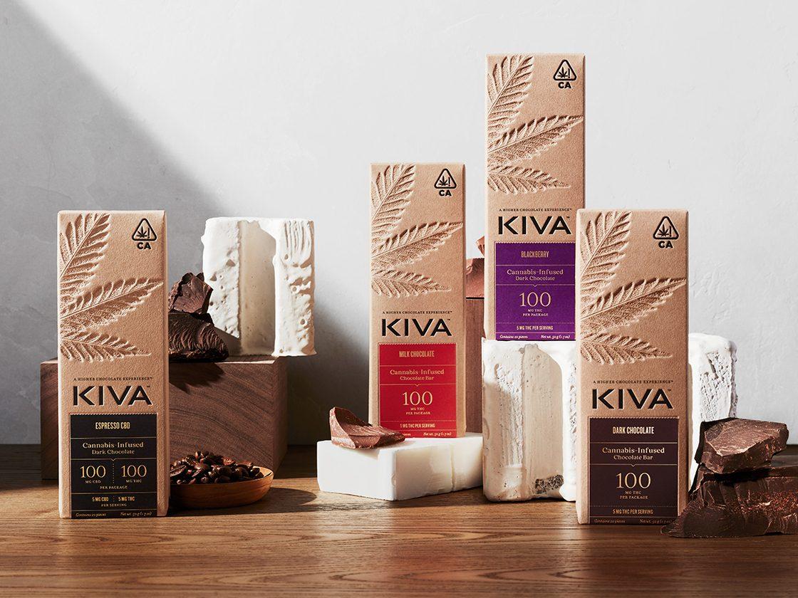 20200821 Products Kiva Family