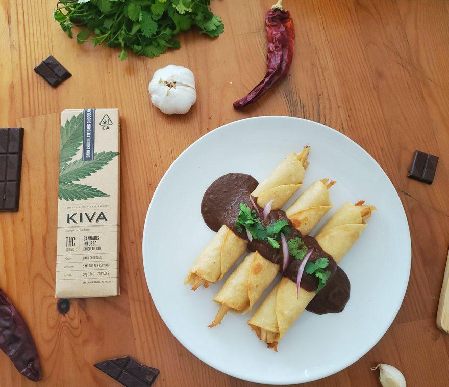 Kiva Blog Article Listing20200505 Blog Kiva Mole Sauce